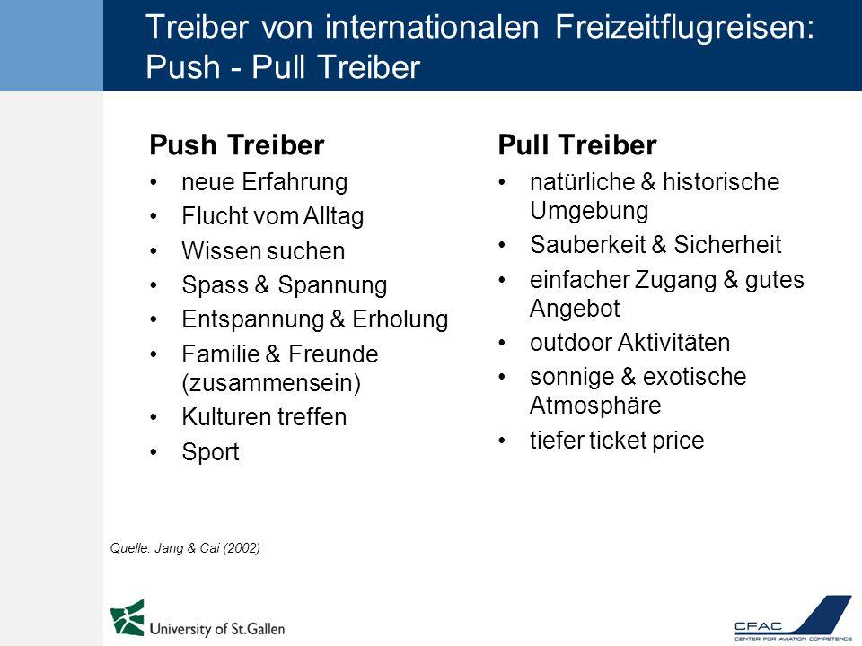 Treiber von internationalen Freizeitflugreisen: Push - Pull Treiber