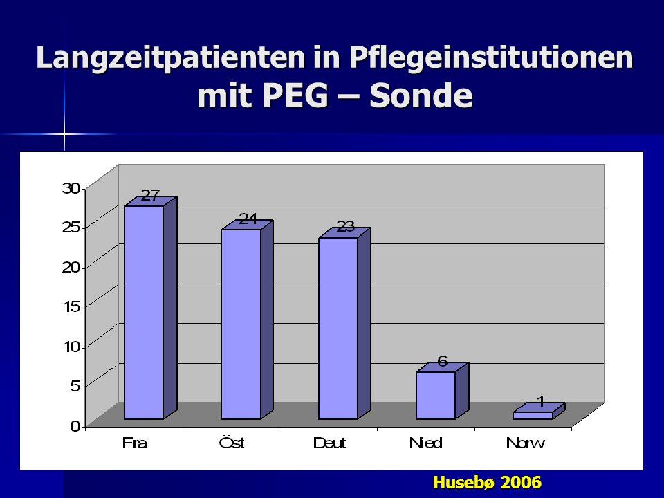 Langzeitpatienten in Pflegeinstitutionen mit PEG – Sonde