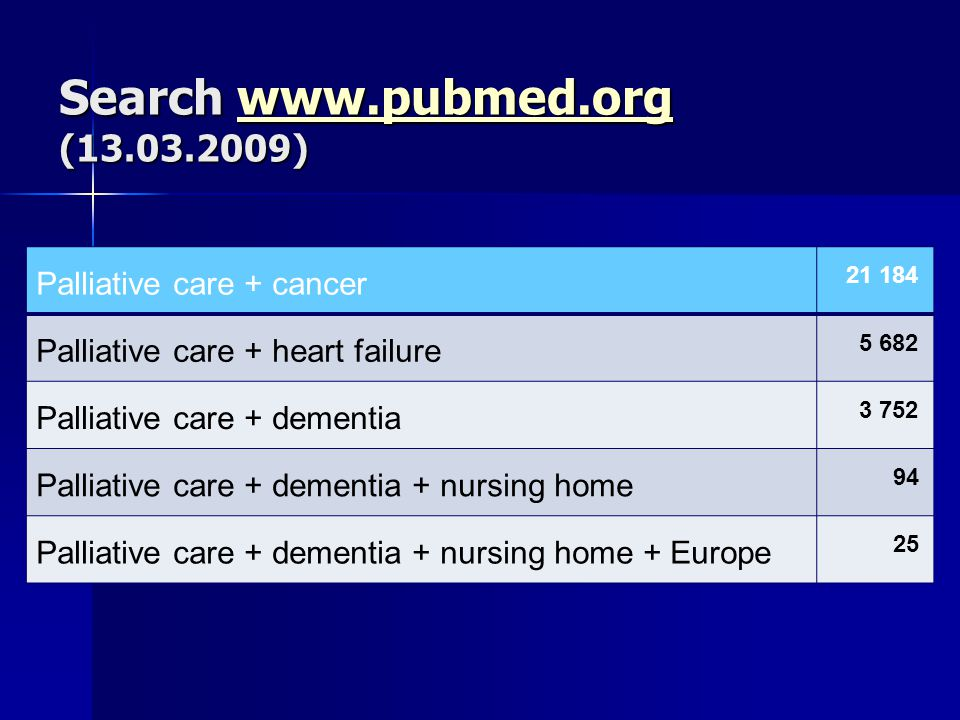 Search www.pubmed.org (13.03.2009)