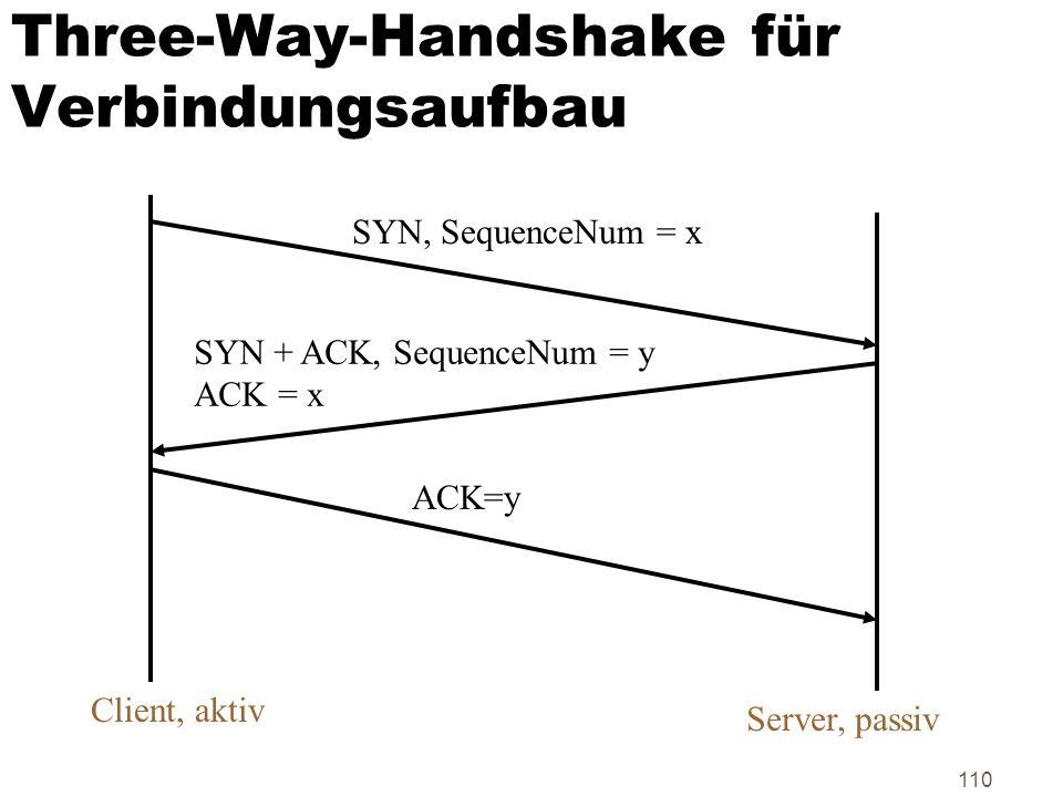 Three-Way-Handshake für Verbindungsaufbau