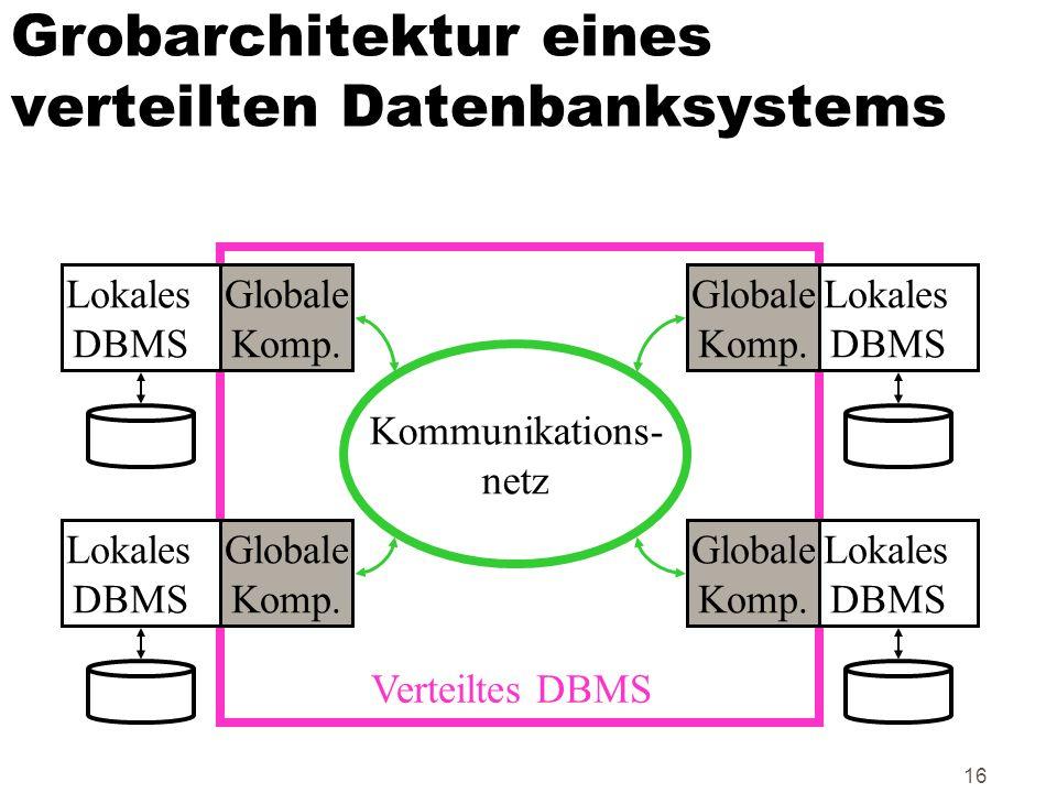 Grobarchitektur eines verteilten Datenbanksystems