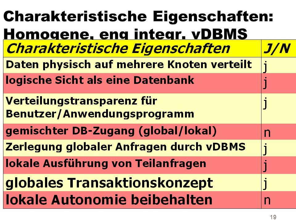 Charakteristische Eigenschaften: Homogene, eng integr. vDBMS