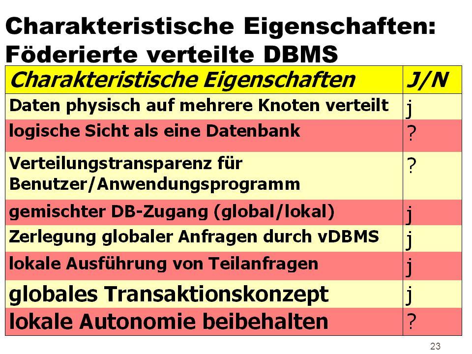 Charakteristische Eigenschaften: Föderierte verteilte DBMS
