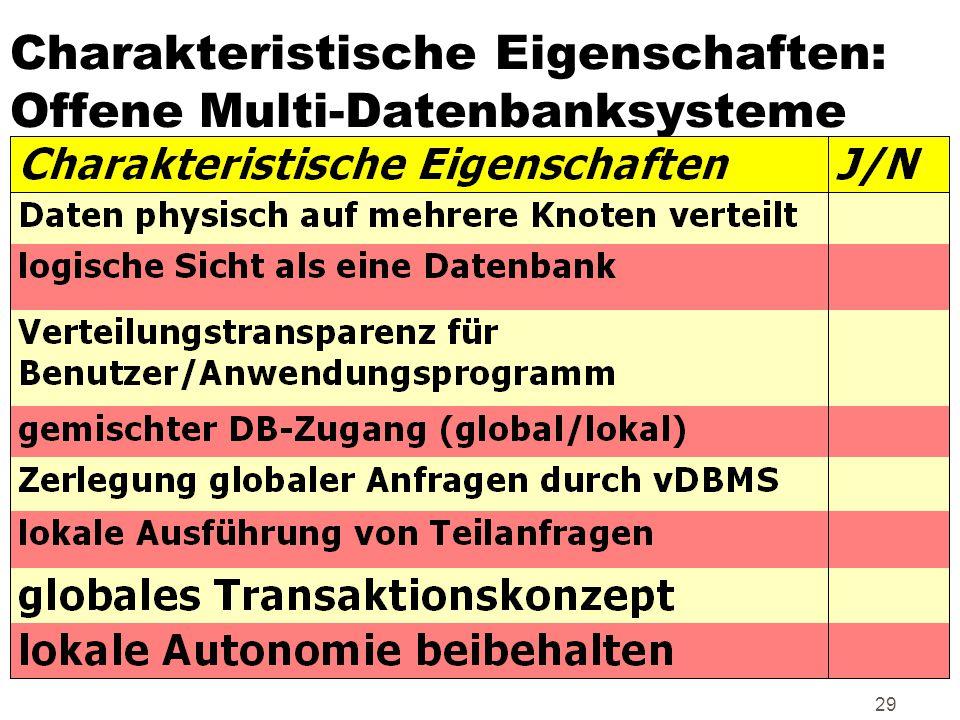 Charakteristische Eigenschaften: Offene Multi-Datenbanksysteme