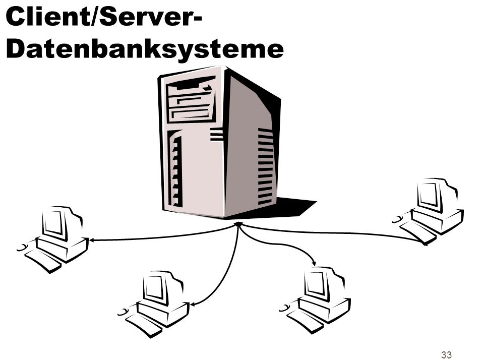 Client/Server-Datenbanksysteme