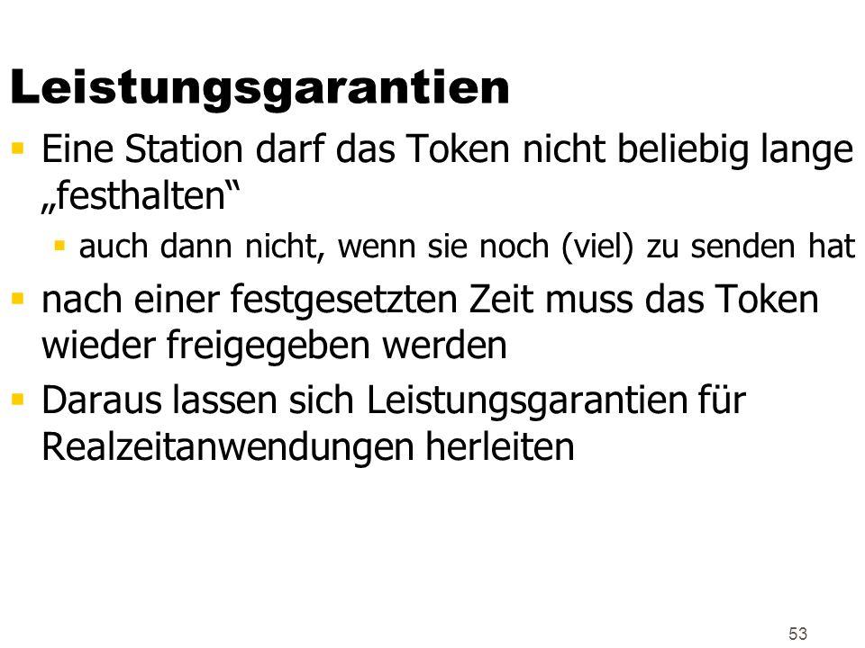 """Leistungsgarantien Eine Station darf das Token nicht beliebig lange """"festhalten auch dann nicht, wenn sie noch (viel) zu senden hat."""