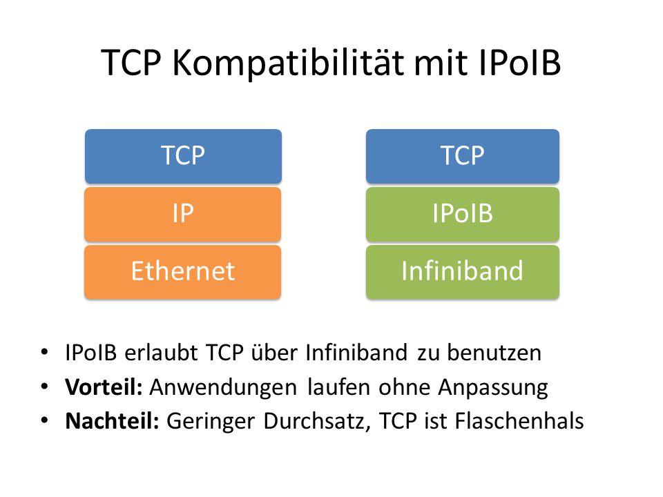 TCP Kompatibilität mit IPoIB