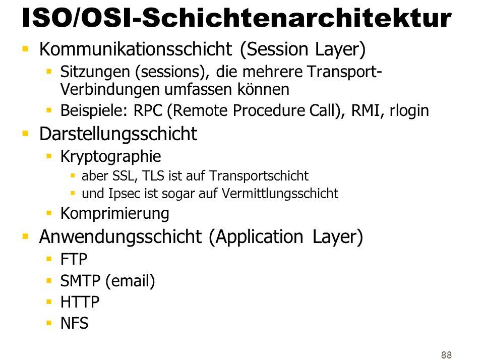 ISO/OSI-Schichtenarchitektur