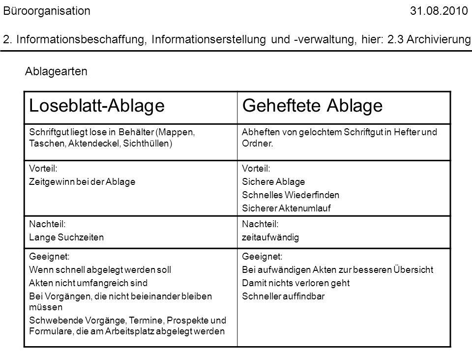 Loseblatt-Ablage Geheftete Ablage Büroorganisation 31.08.2010