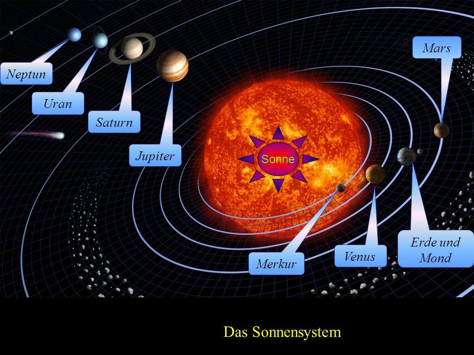 Das Sonnensystem Mars Neptun Uran Saturn Jupiter Erde und Mond Venus