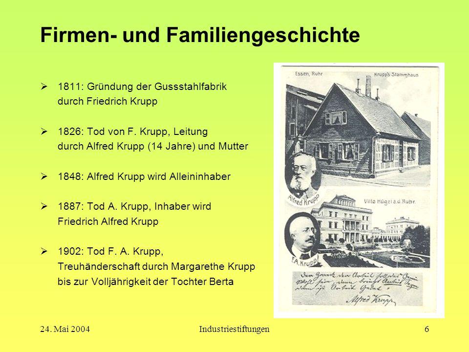 Firmen- und Familiengeschichte