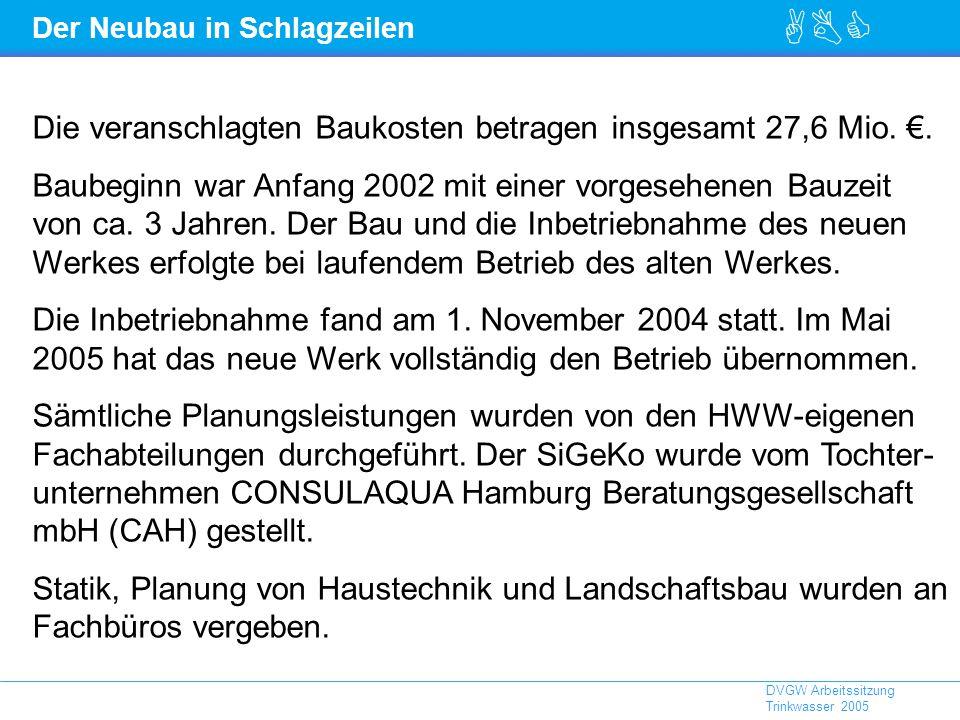 Die veranschlagten Baukosten betragen insgesamt 27,6 Mio. €.