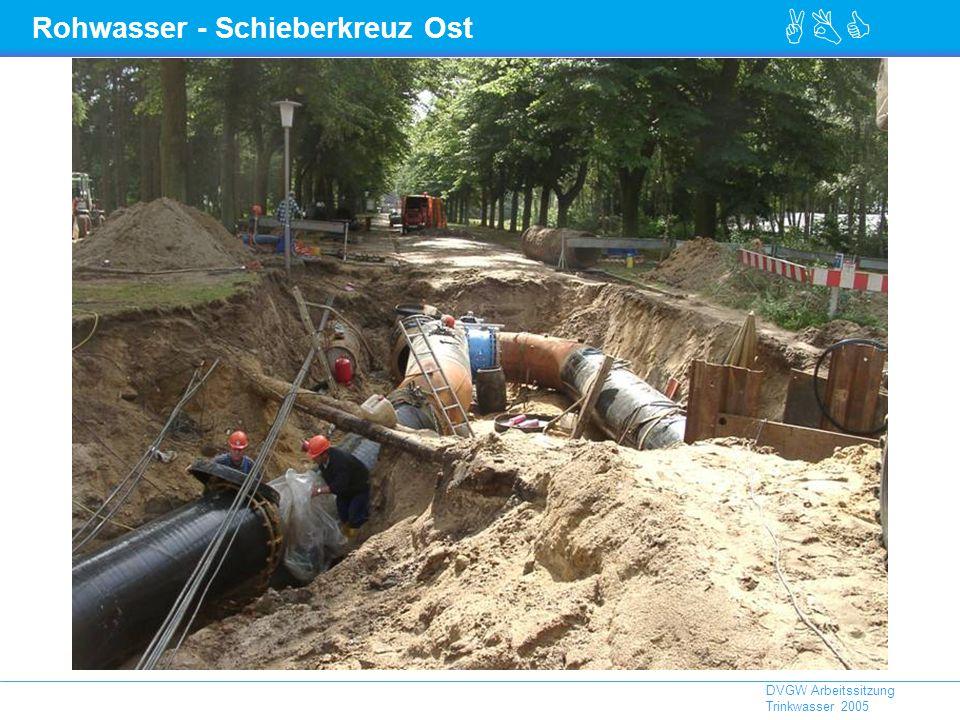 Rohwasser - Schieberkreuz Ost