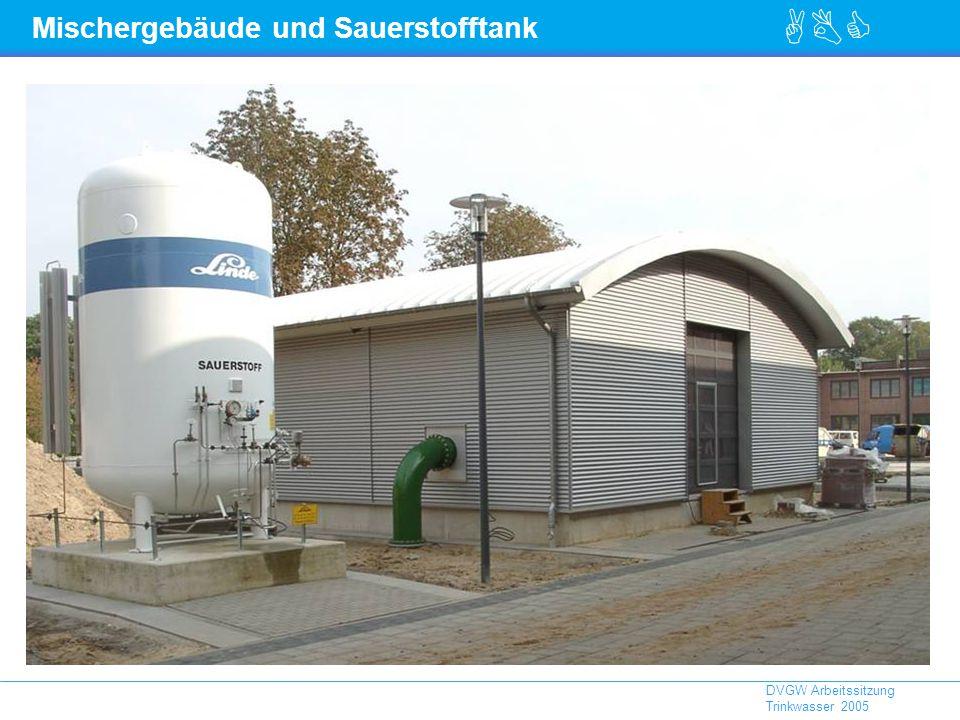 Mischergebäude und Sauerstofftank