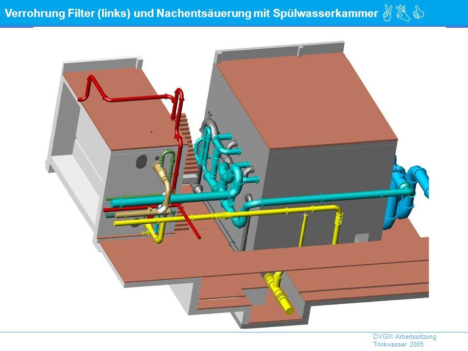 Verrohrung Filter (links) und Nachentsäuerung mit Spülwasserkammer