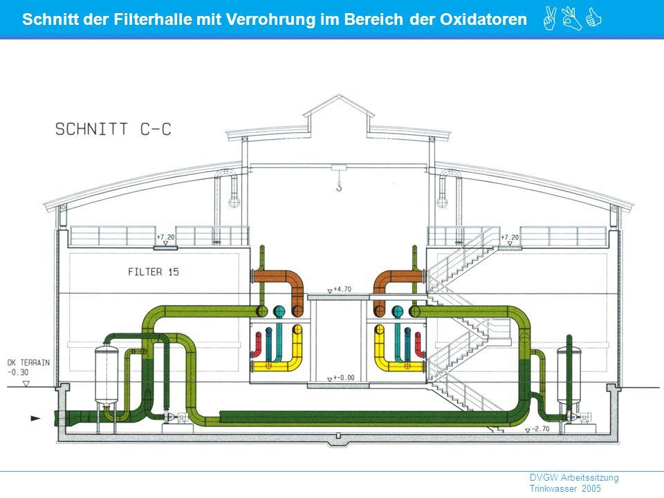 Schnitt der Filterhalle mit Verrohrung im Bereich der Oxidatoren