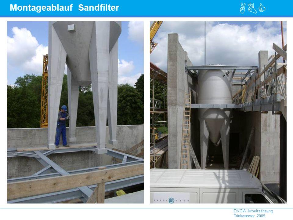 Montageablauf Sandfilter