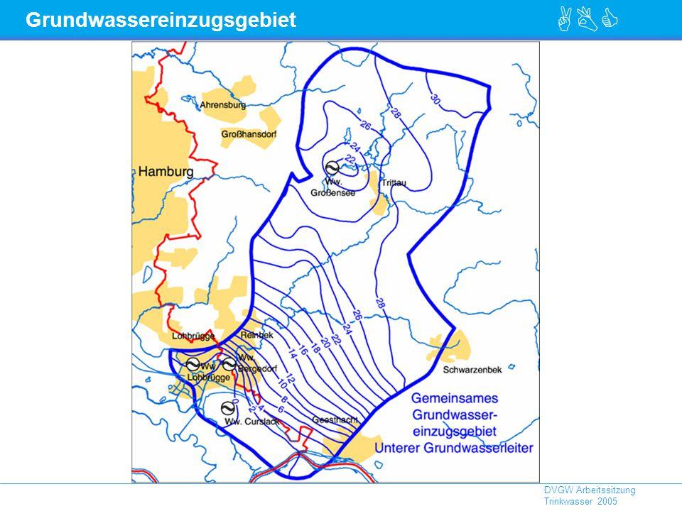 Grundwassereinzugsgebiet