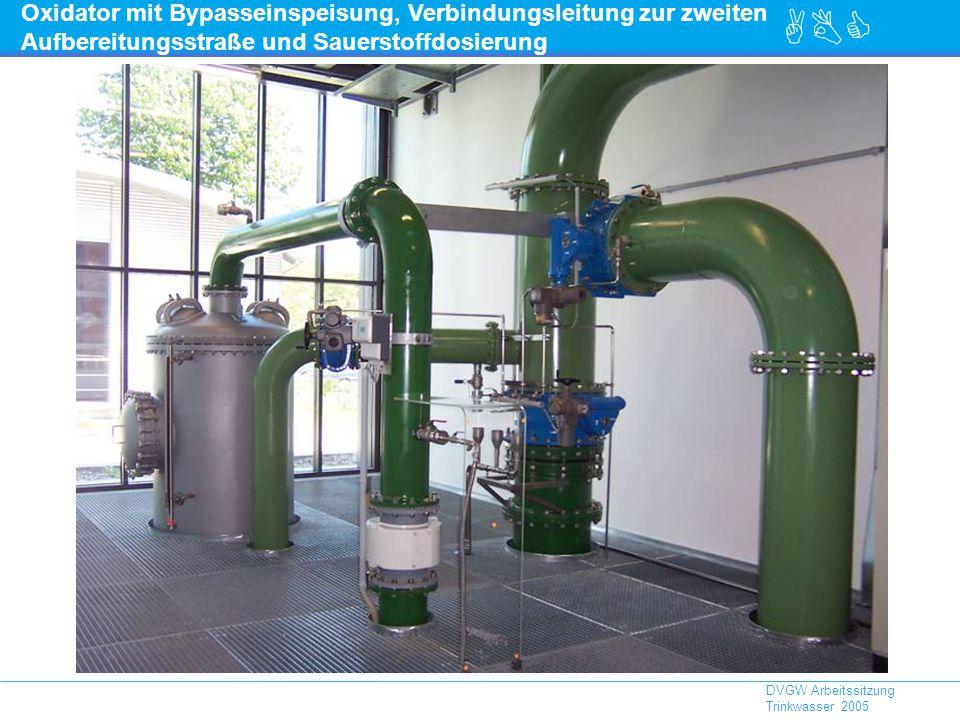 Oxidator mit Bypasseinspeisung, Verbindungsleitung zur zweiten Aufbereitungsstraße und Sauerstoffdosierung