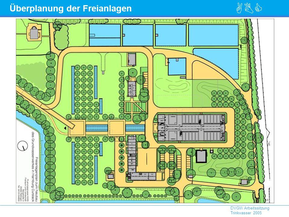 Überplanung der Freianlagen