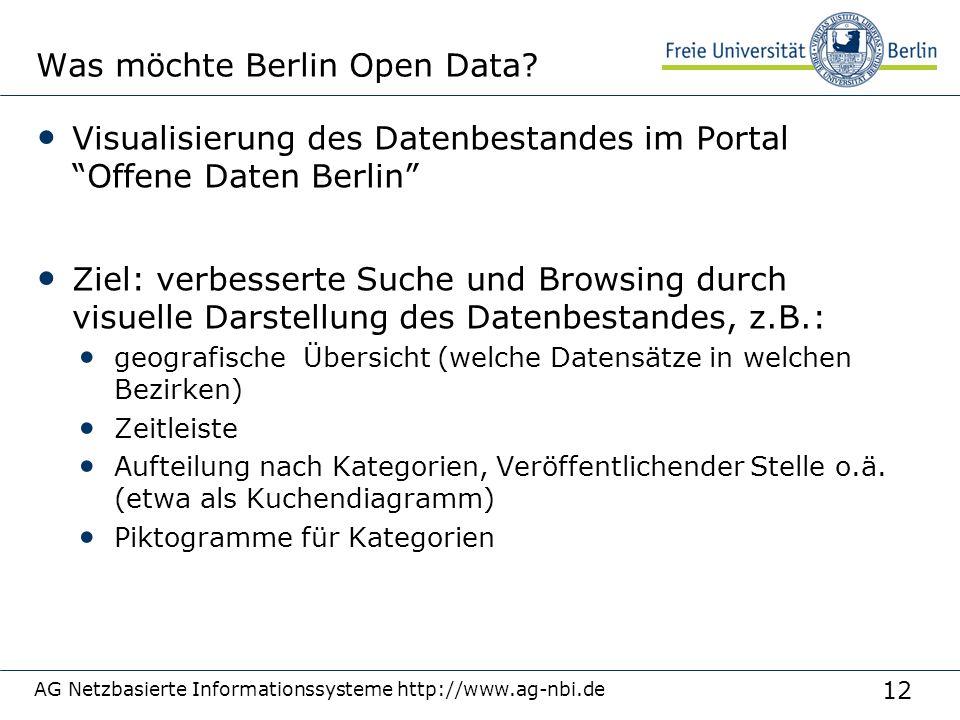 Was möchte Berlin Open Data
