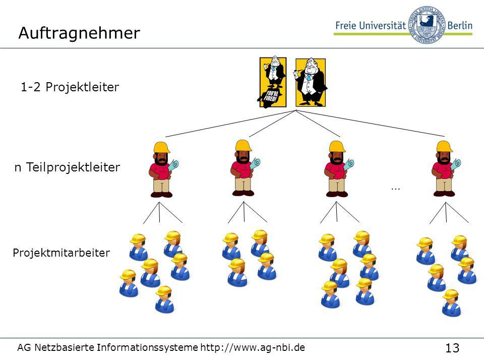 Auftragnehmer 1-2 Projektleiter n Teilprojektleiter …