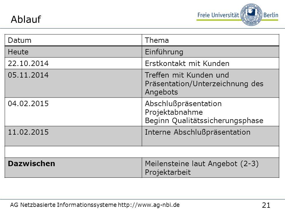Ablauf Datum Thema Heute Einführung 22.10.2014 Erstkontakt mit Kunden