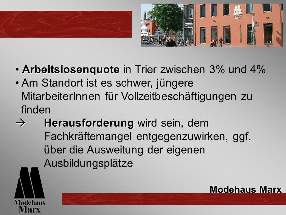 Arbeitslosenquote in Trier zwischen 3% und 4%