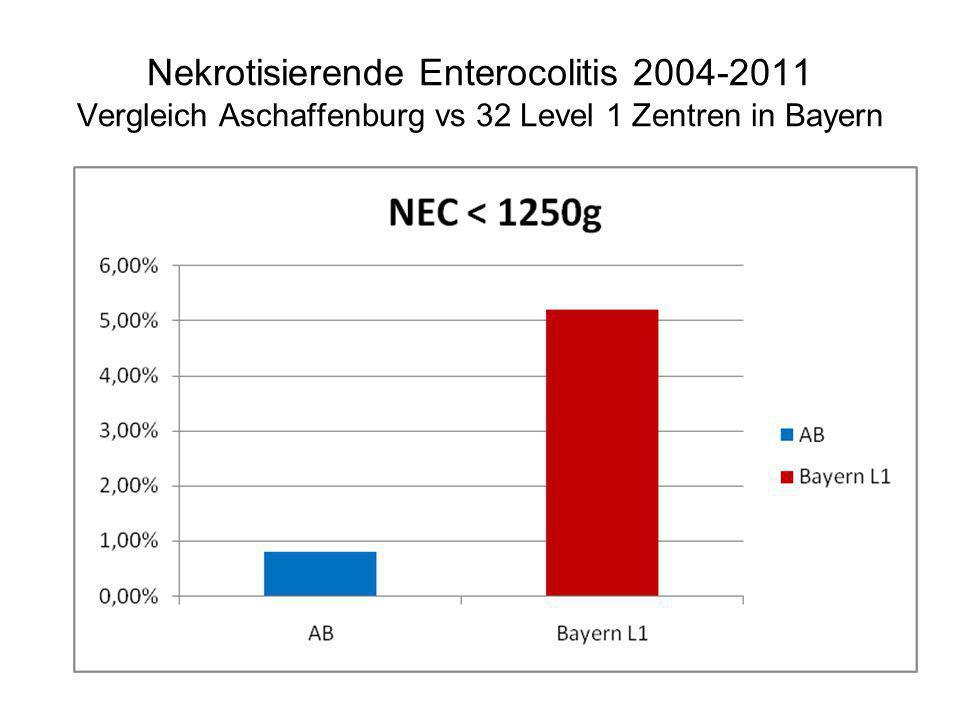 Nekrotisierende Enterocolitis 2004-2011 Vergleich Aschaffenburg vs 32 Level 1 Zentren in Bayern