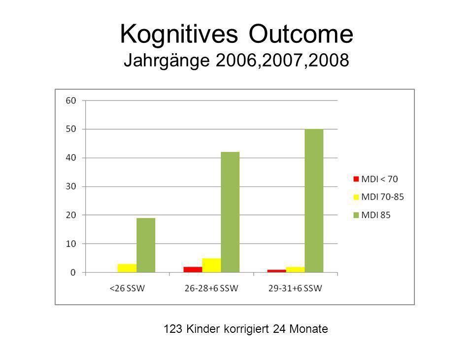 Kognitives Outcome Jahrgänge 2006,2007,2008