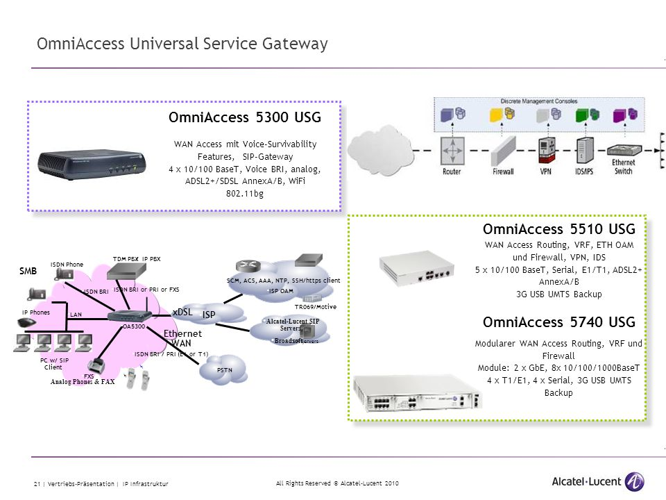 OmniAccess Universal Service Gateway