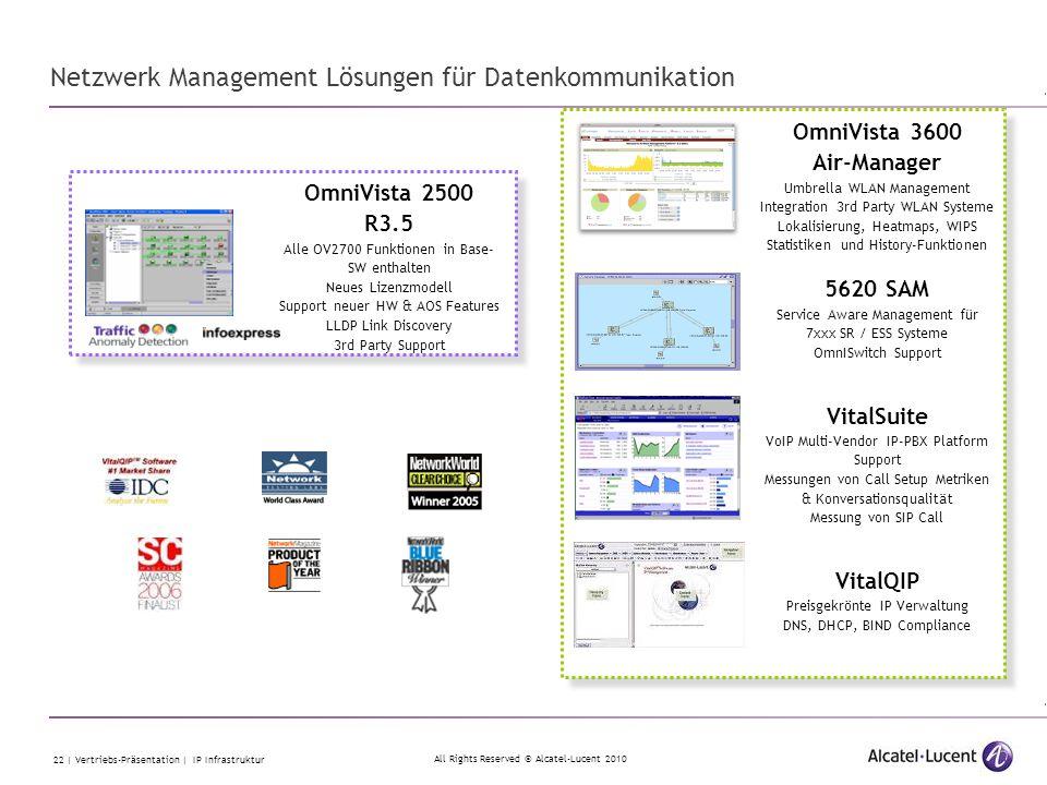 Netzwerk Management Lösungen für Datenkommunikation