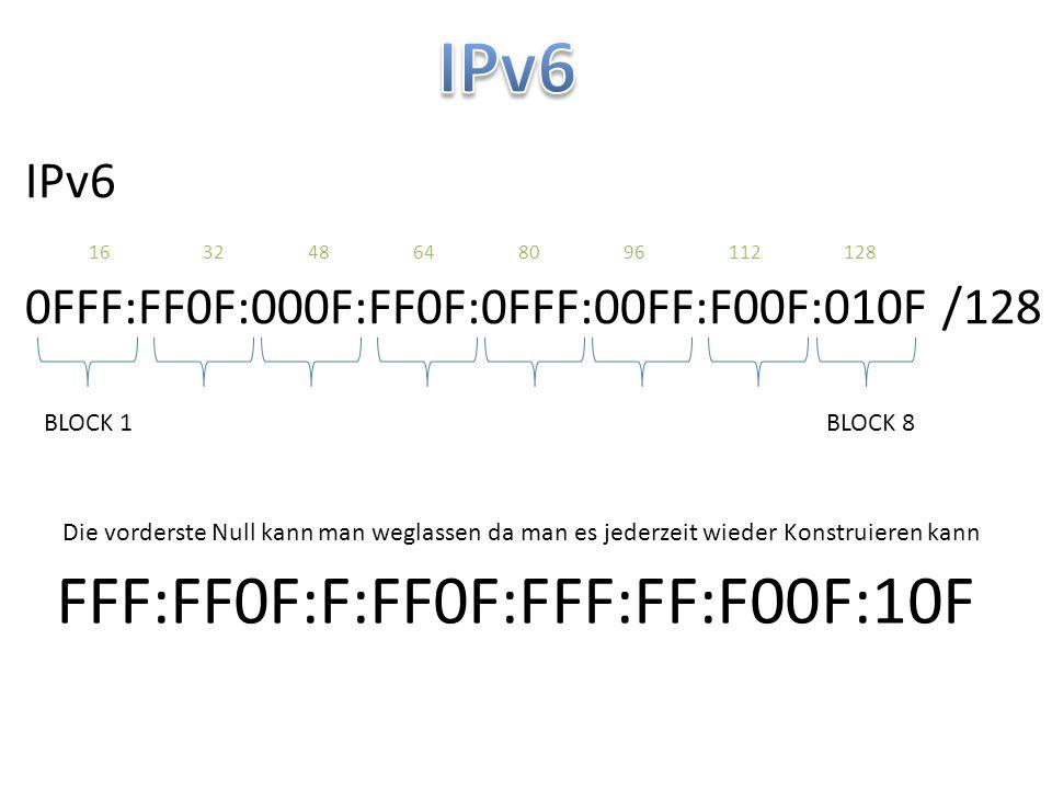 IPv6 FFF:FF0F:F:FF0F:FFF:FF:F00F:10F IPv6