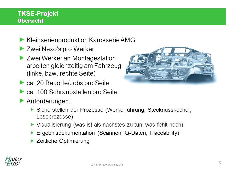 TKSE-Projekt Übersicht