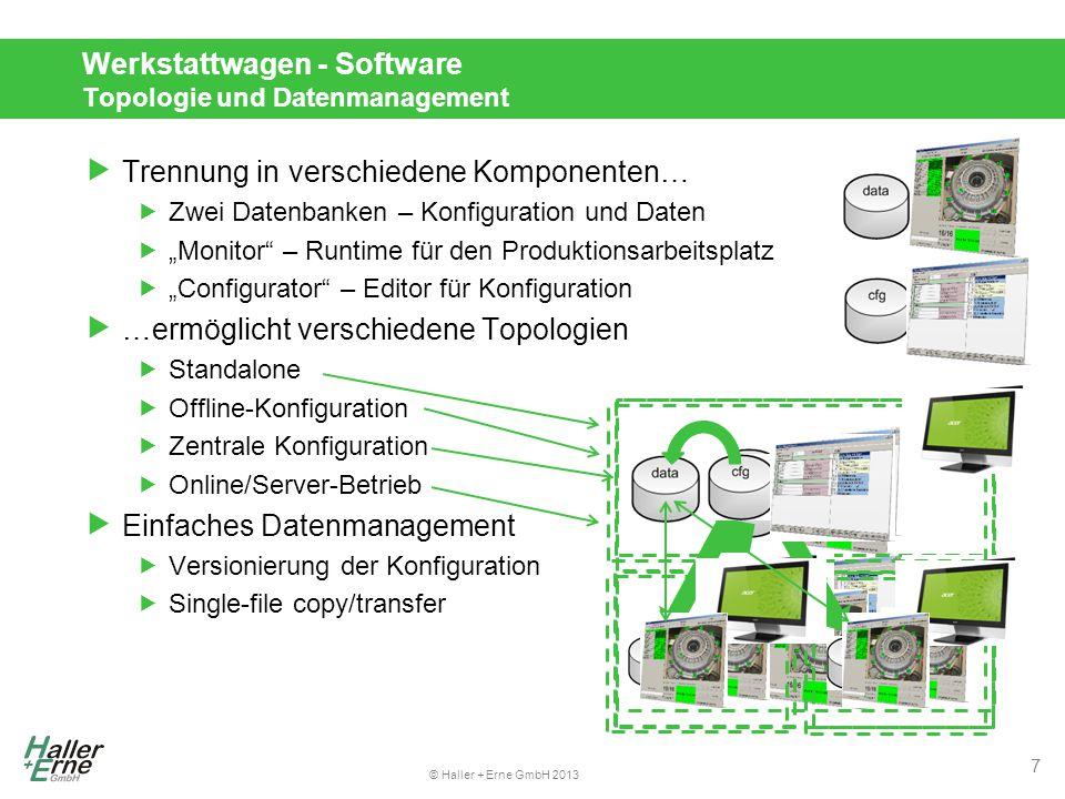 Werkstattwagen - Software Topologie und Datenmanagement