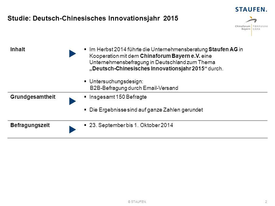 Studie: Deutsch-Chinesisches Innovationsjahr 2015