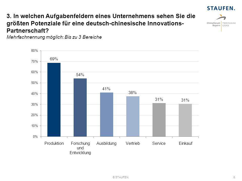 3. In welchen Aufgabenfeldern eines Unternehmens sehen Sie die größten Potenziale für eine deutsch-chinesische Innovations-Partnerschaft Mehrfachnennung möglich: Bis zu 3 Bereiche