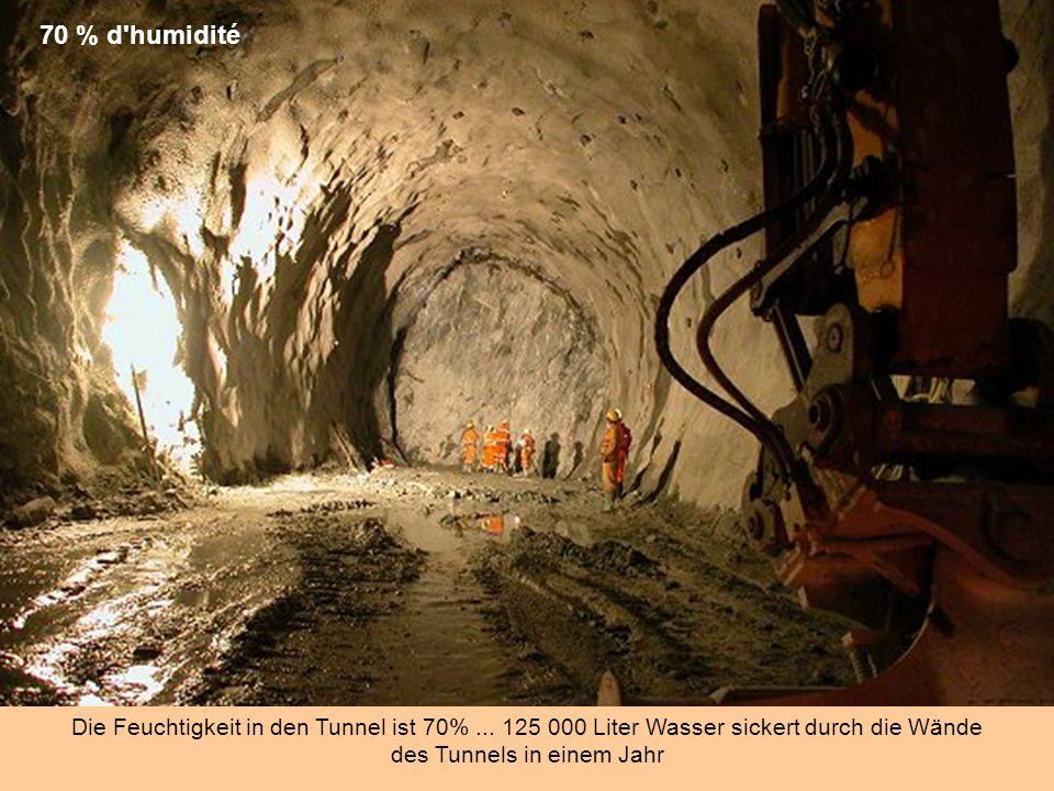 70 % d humidité Die Feuchtigkeit in den Tunnel ist 70% ... 125 000 Liter Wasser sickert durch die Wände des Tunnels in einem Jahr.