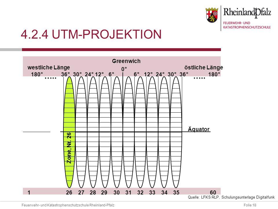 4.2.4 UTM-projektion ….. 0° 6° 12° 24° 30° 36° 180° östliche Länge