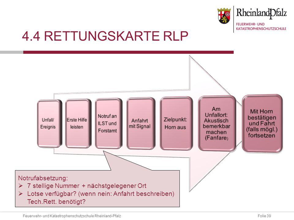 4.4 Rettungskarte RLP Notrufabsetzung: