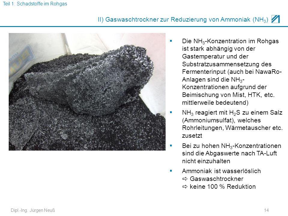 II) Gaswaschtrockner zur Reduzierung von Ammoniak (NH3)