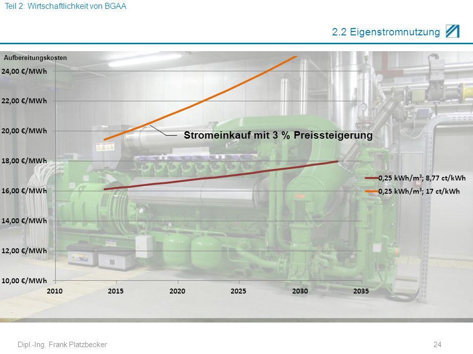 Stromeinkauf mit 3 % Preissteigerung