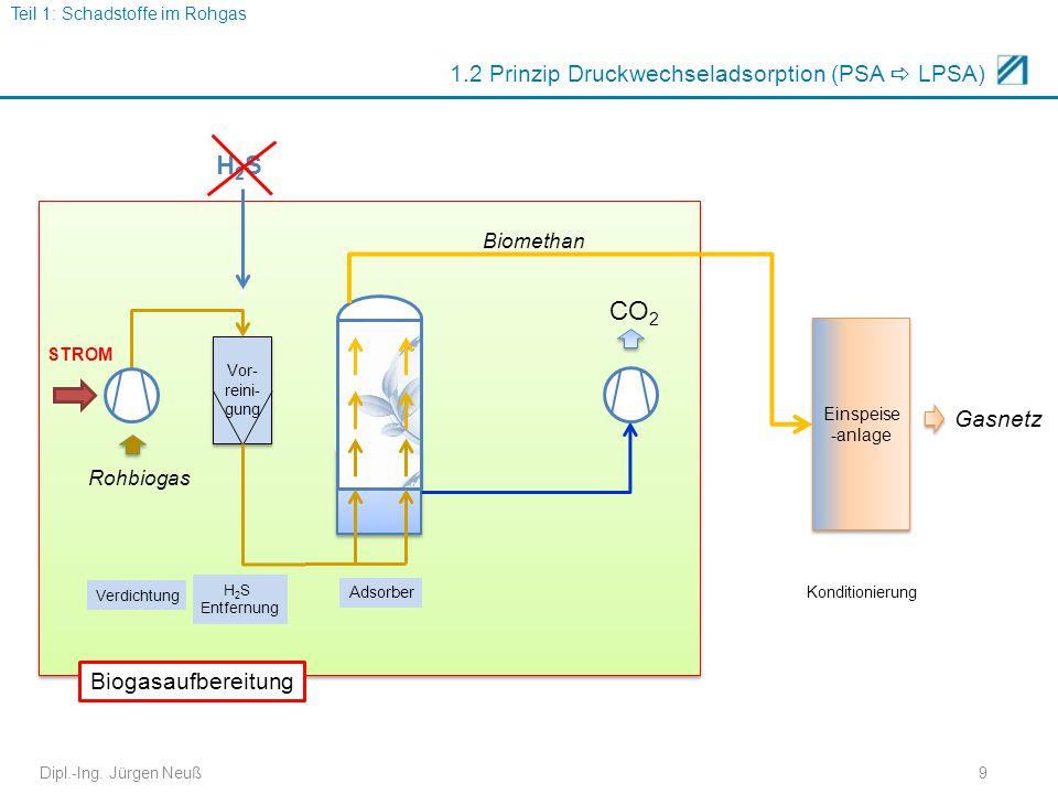1.2 Prinzip Druckwechseladsorption (PSA  LPSA)