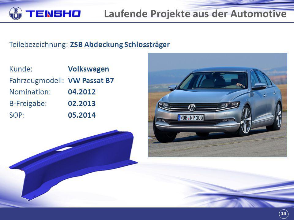Laufende Projekte aus der Automotive