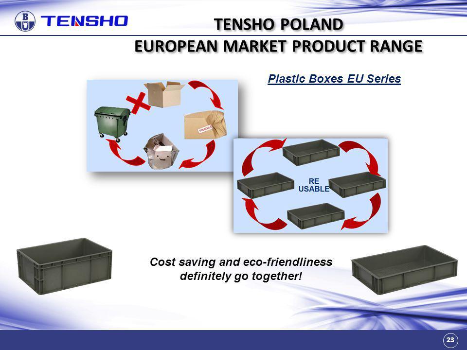 TENSHO POLAND EUROPEAN MARKET PRODUCT RANGE