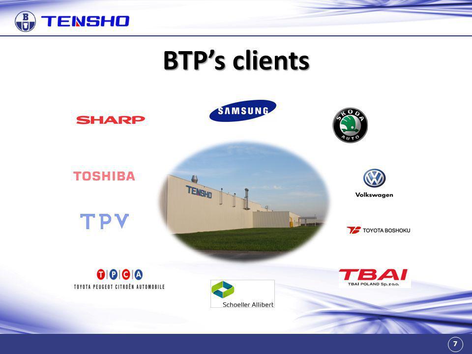 BTP's clients
