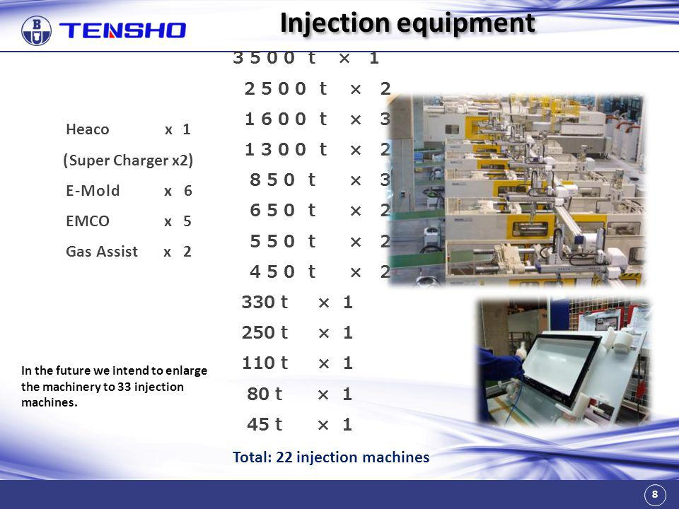 Injection equipment 3500 t × 1 2500 t × 2 1600 t × 3 1300 t × 2