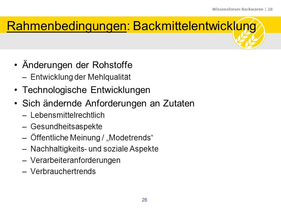 Rahmenbedingungen: Backmittelentwicklung