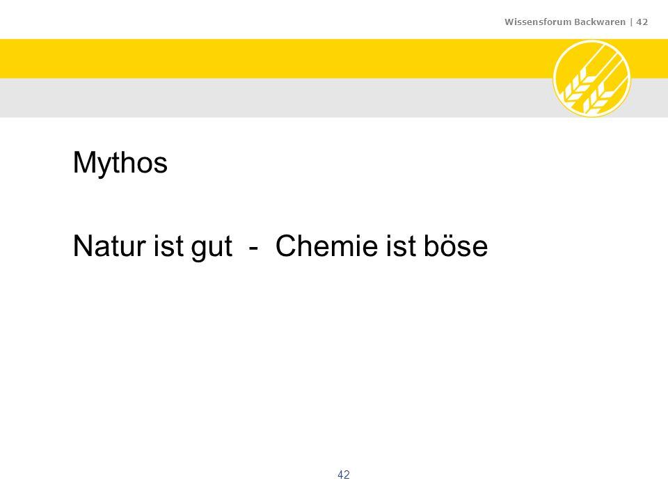 Natur ist gut - Chemie ist böse