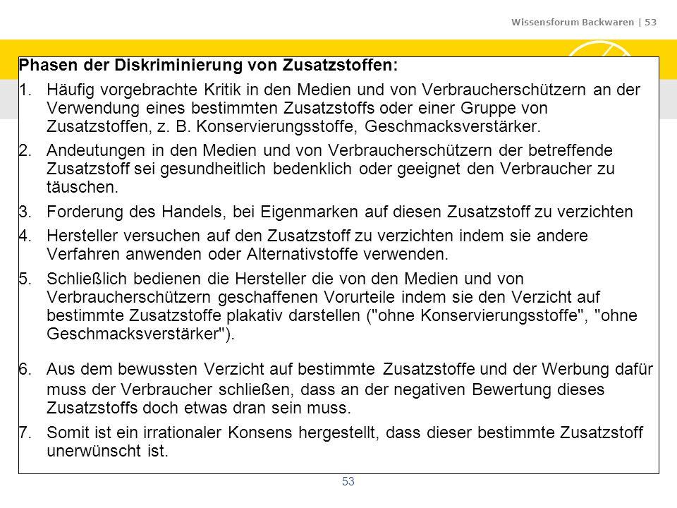 Phasen der Diskriminierung von Zusatzstoffen:
